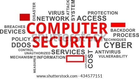 A word cloud of computer security related items - stock vector