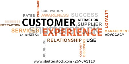 A word cloud of customer experience related items - stock vector