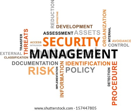 A word cloud of security management related items - stock vector