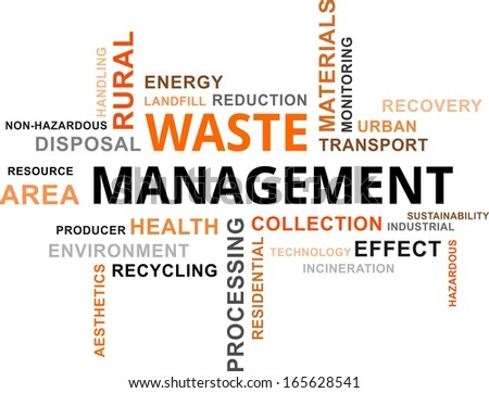 related studies about waste management The challenge of improving household waste management behaviour 8 a way  forward  practical reasons for behaviour are primarily related to factors such as  the provision of  the structure of the questionnaire was derived from studies of.