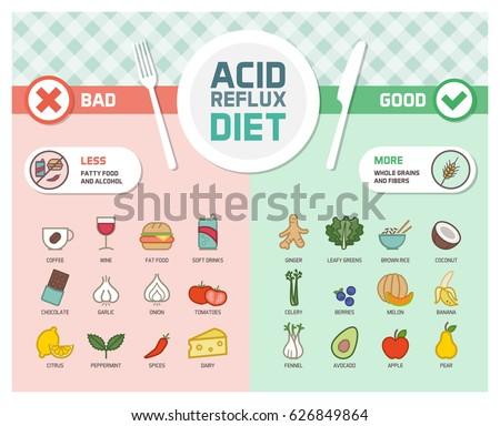 acid reflux gerd symptoms prevention diet stock vector 626849864, Skeleton