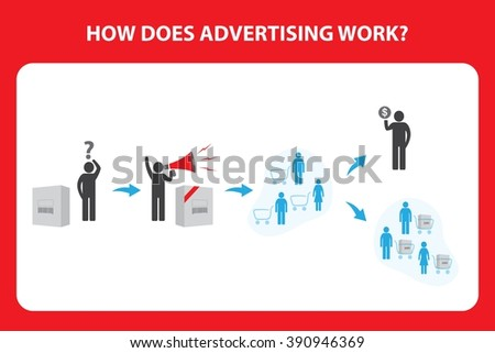 Advertising - How does it work? The scheme of advertising process. Business concept. Vector infographics - stock vector