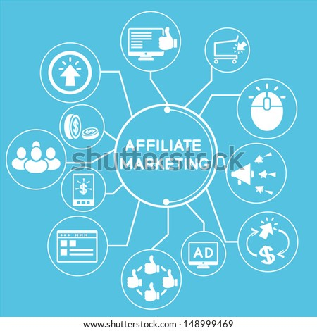 affiliate marketing mind mapping, info graphic, blue background - stock vector