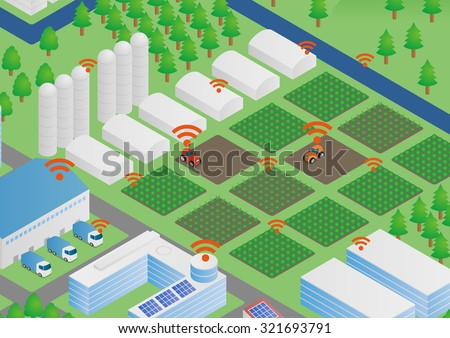 agriculture with IoT(Internet of Things), sensor network, landscape illustration