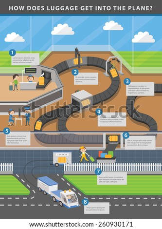 Airport infographic about luggage carousel vector with description - stock vector