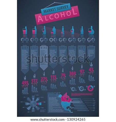 Alcohol Market Survey. Duotone: dark blue and pink Info-graphic vector template designed with a dummy text. Some transparency objects (charts, maps and other objects reflex and shadows) - stock vector