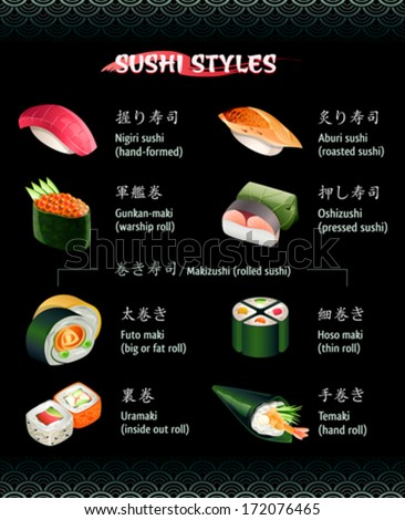 All common kinds of classic and western sushi - stock vector