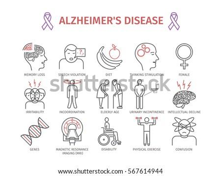 alzheimers disease dementia symptoms treatment line stock vector, Human Body