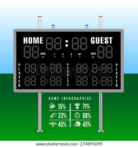 American football scoreboard with info graphics - stock vector