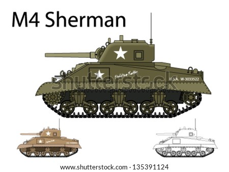 An introduction to the general shermans views on modern war