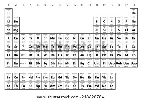 Illustration periodic table elements stock vector 218628784 an illustration of the periodic table of the elements urtaz Image collections