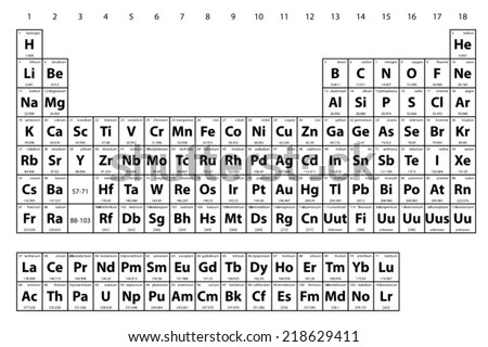 Periodic table stock images royalty free images vectors an illustration of the periodic table of the elements urtaz Choice Image