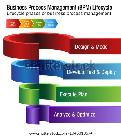 Image Business Process Management Lifecycle Bpm Stock Vector