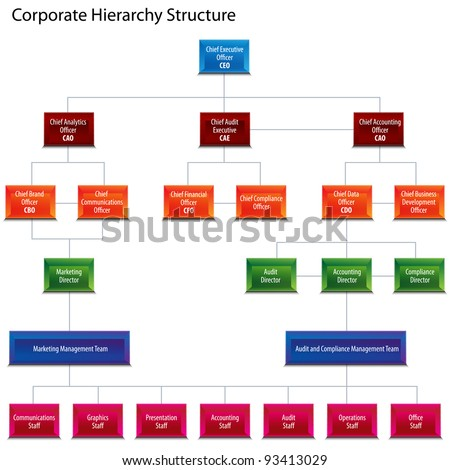 An image of a corporate hierarchy structure chart. - stock vector