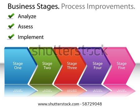 An image of a 3D business process improvements chart. - stock vector