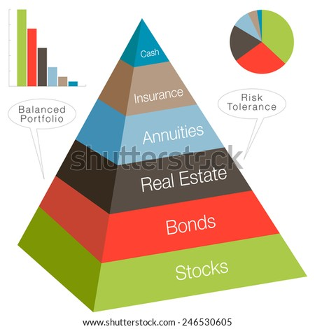 An image of a 3d investment pyramid. - stock vector