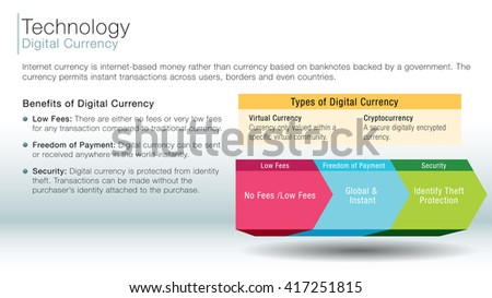 An image of a digital currency information slide. - stock vector