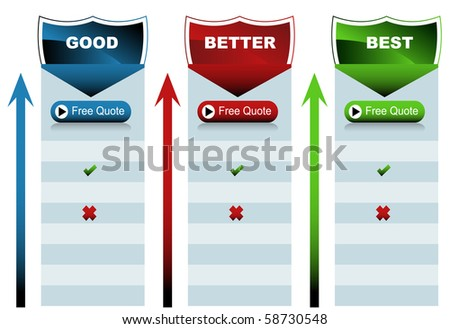 An image of a good better best chart. - stock vector