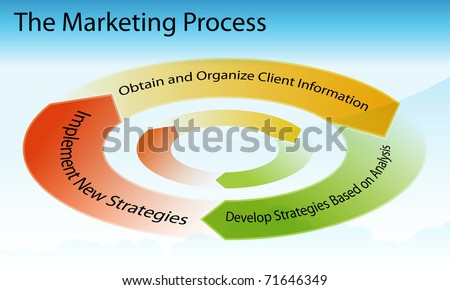 An image of a marketing business chart. - stock vector