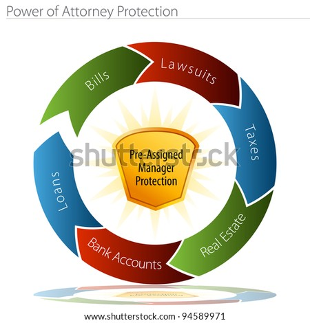 An image of a power of attorney protection chart. - stock vector