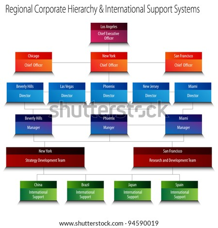An image of a regional corporate hierarchy org chart. - stock vector