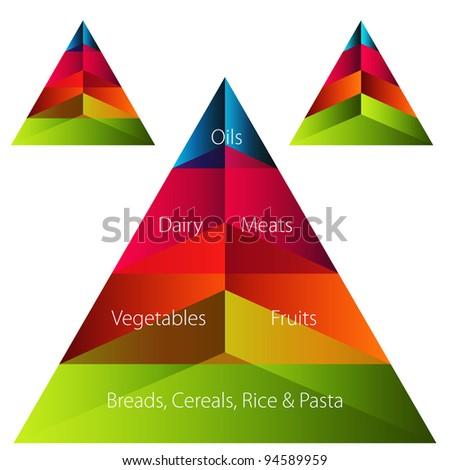 An image of a set of food pyramids. - stock vector
