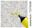 ANALYSIS. Highlighter over background with different association terms. Vector illustration. - stock photo