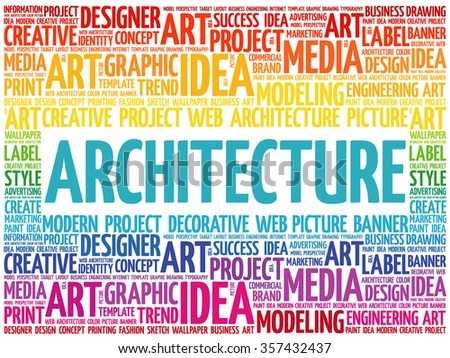 Architecture Word Cloud Creative Business Concept Background