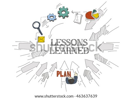 lessons learned stock images royaltyfree images