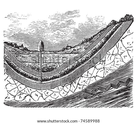 Artesian well or artesian aquifer vintage engraving. Old vintage engraved illustration of the inside of an artesian wel, showing the different layers under the earth.