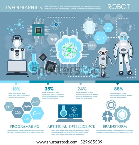 Artificial intelligence infographics creation of robots modern technologies microchips development. Artificial intelligence future technologies vector