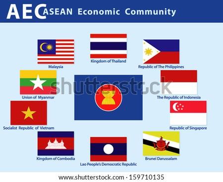 Asean Economic Community (AEC) - stock vector