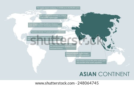 asian continent facts - stock vector