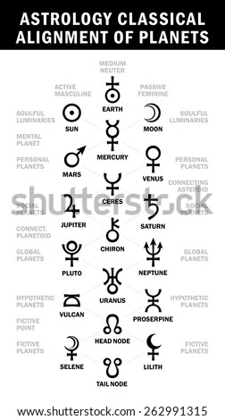 Astrology classical alignment of planets (Essential Astrology Symbols chart) - stock vector