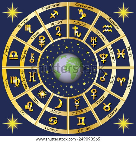 Astrology. Signs of the zodiac and the planets rulers characters. - stock vector