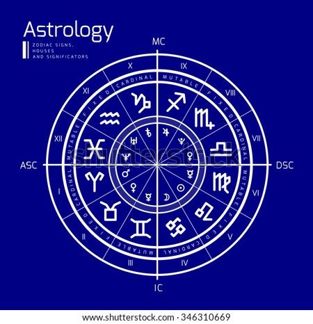 Astrology vector background - stock vector