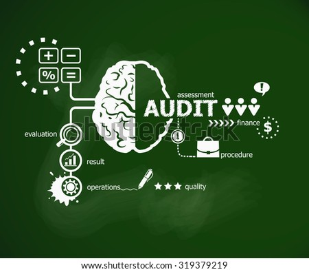 Audit concept and brain. Hand writing Audit with chalk on green school board - stock vector