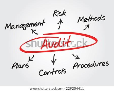 Audit diagram handdraw vector illustration design, chart - stock vector