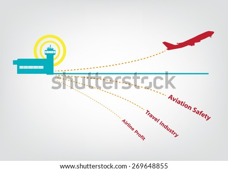 Aviation Safety Infographic. Airplane Takes Off from Terminal with texts about Airline Industry. - stock vector