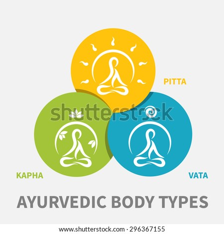 ayurvedic body types flat designed illustration, simple icons with meditating persons in round shape - stock vector