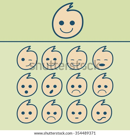 Baby face with different expression of emotion in the form of commas on green background, vector