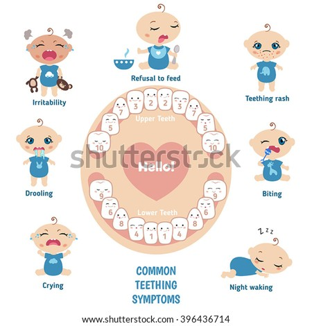 Free Clipart 11629 in addition Funny Beer Or Soda Cans Vector 5138533 moreover Stock Vector Tiger Wut Vektor Zeichnung Eines Tiger Kopfes also Surprised Woman 128554 moreover Baby Teething Symptoms Rush Drooling Irritability 396436714. on open mouth cartoon