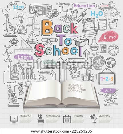 Back to school idea doodles icons and open book. Vector illustration. Can be used for workflow layout, diagram, number options, step up options, web design, banner template, infographics. - stock vector