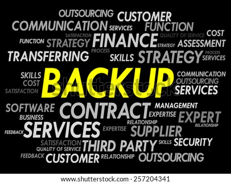 BACKUP word cloud, business concept - stock vector