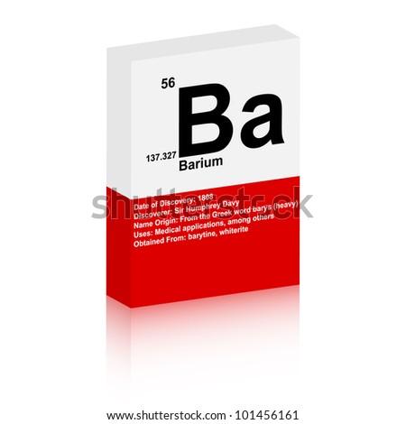 barium symbol - stock vector Barium Symbol