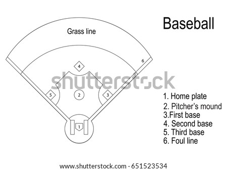 baseball field with basic terms vector illustration