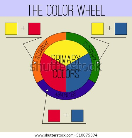Basic Color Theory Wheel Primary 510075394