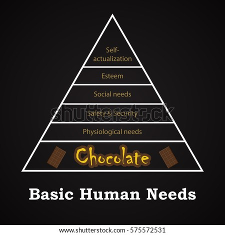 Basic human needs chocolate maslow hierarchy stock vector royalty basic human needs with chocolate maslow hierarchy diagram funny inscription template ccuart Images