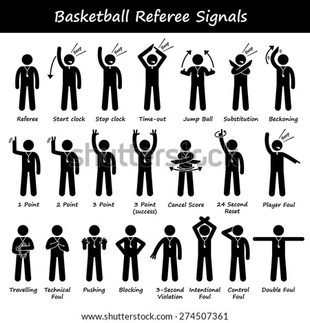 Image result for basketball fouls and violations hand signals