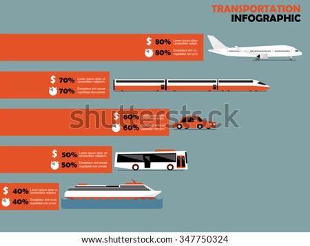 Comparing trains and planes essay